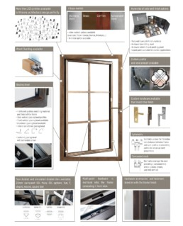 Brombal's window accessory hardware data sheet