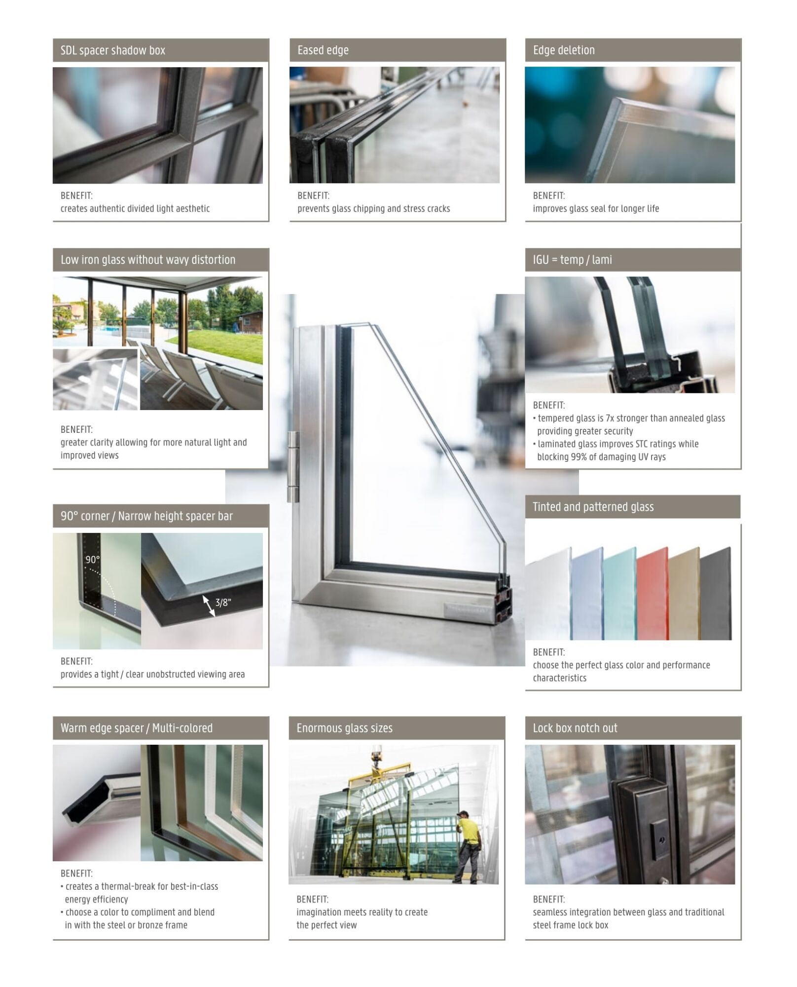Brombal's glass product sheet